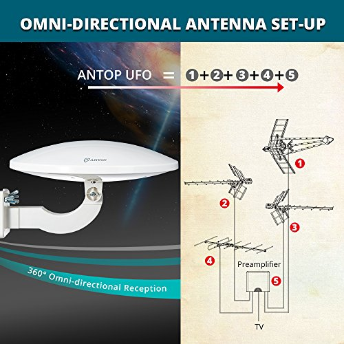 Antop Outdoor TV Antenna